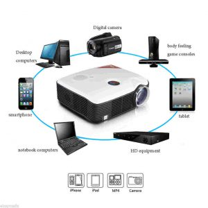 Excelvan PH5 Projector (7)
